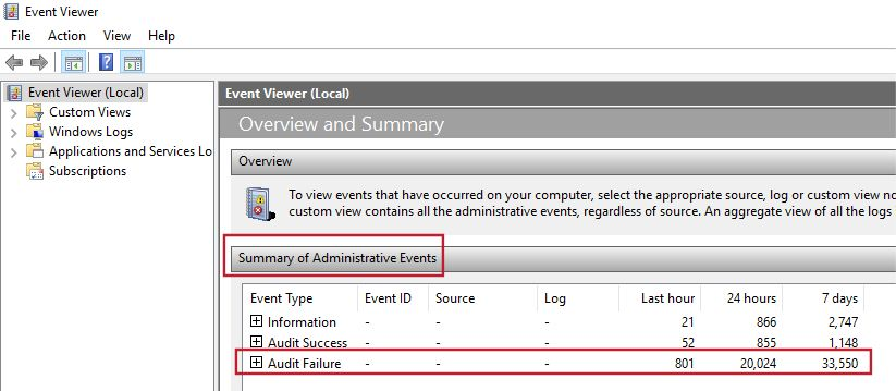 Event Viewer audit failure event ID 4625